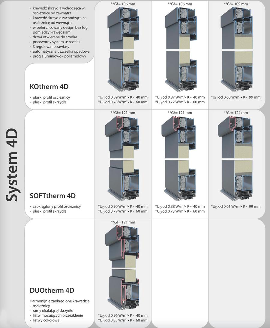 drzwi aluminiowe, drzwi premium, drzwi zewnętrzne pasywne, drzwi ciepłe, drzwi aluminiowe energooszczędne